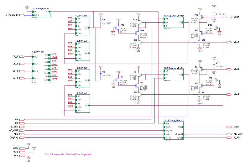 Analysis of Extracted Circuitry
